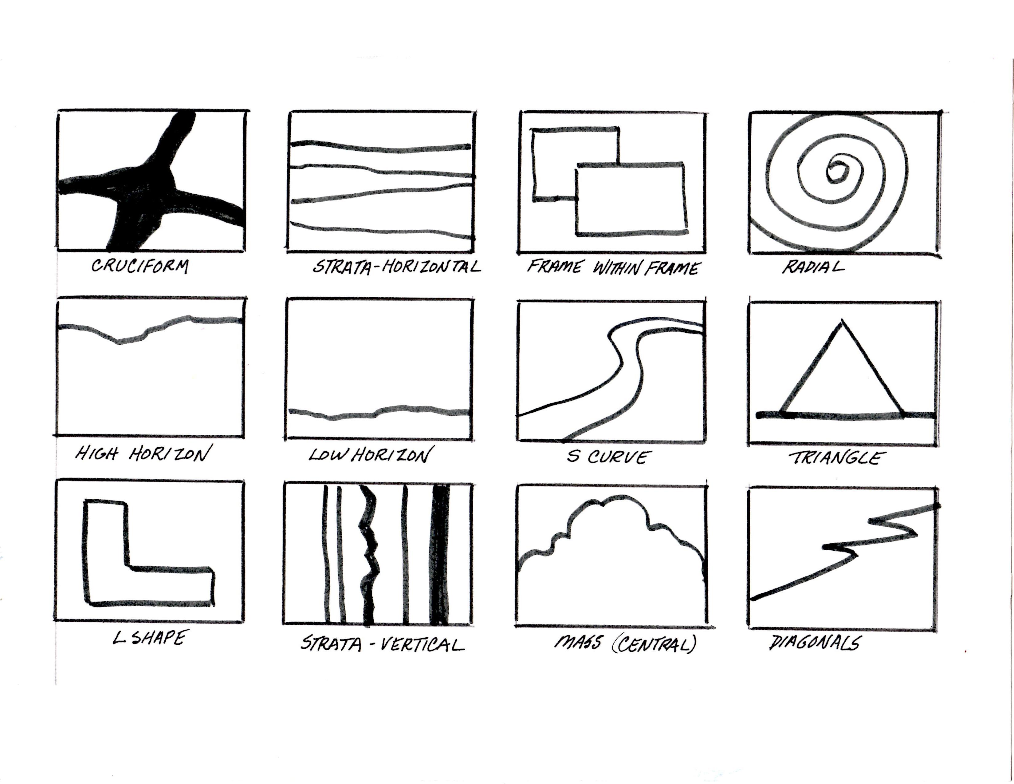 Principles Of Interior DesignPrinciples