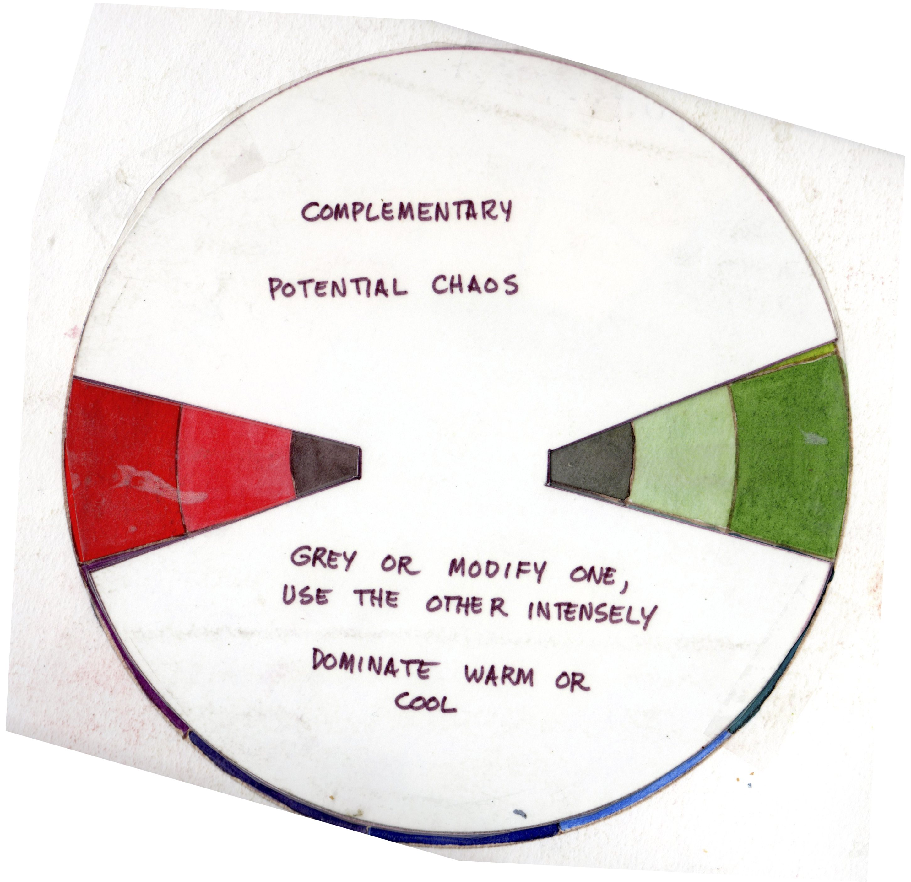 Colors That Are Opposite Each Other On The Color Wheel Such As Red And Green Said To Be Complementary Notice Is Not Complimentary